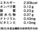 くろぢから栄養成分表